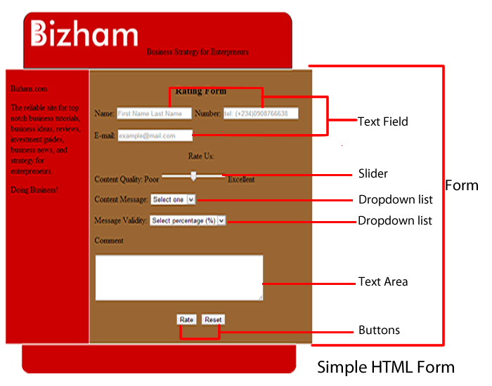 Simple HTML Form