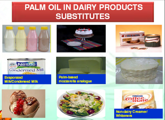 palm oil uses in food product