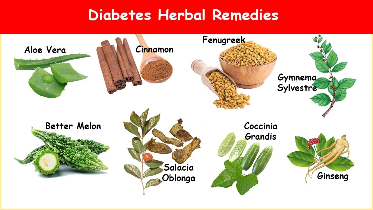 Herbal Treatments For Diabetes